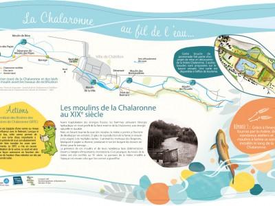 Les moulins de la Chalaronne